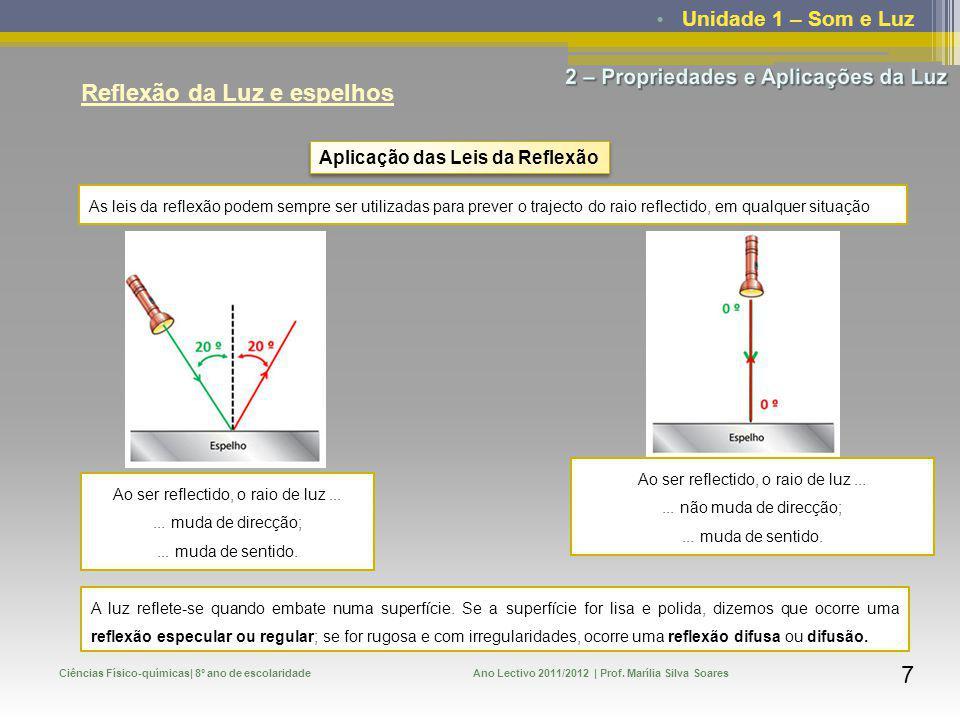 Unidade 1 – Som e Luz Ciências Físico-químicas| 8º ano de escolaridadeAno Lectivo 2011/2012 | Prof. Marília Silva Soares 7 Reflexão da Luz e espelhos