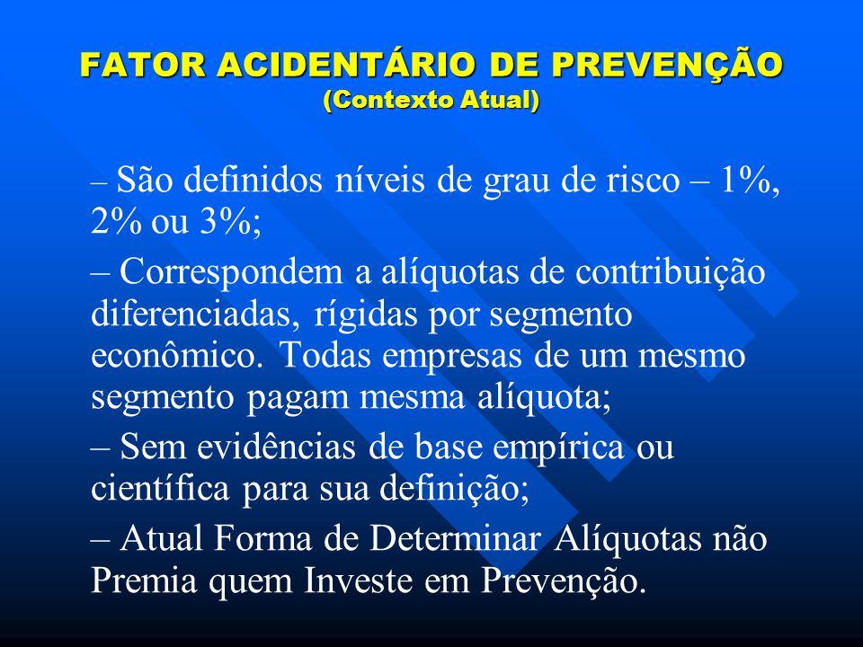 FATOR ACIDENTÁRIO DE PREVENÇÃO (Contexto Atual) – – São definidos níveis de grau de risco – 1%, 2% ou 3%; – – Correspondem a alíquotas de contribuição diferenciadas, rígidas por segmento econômico.