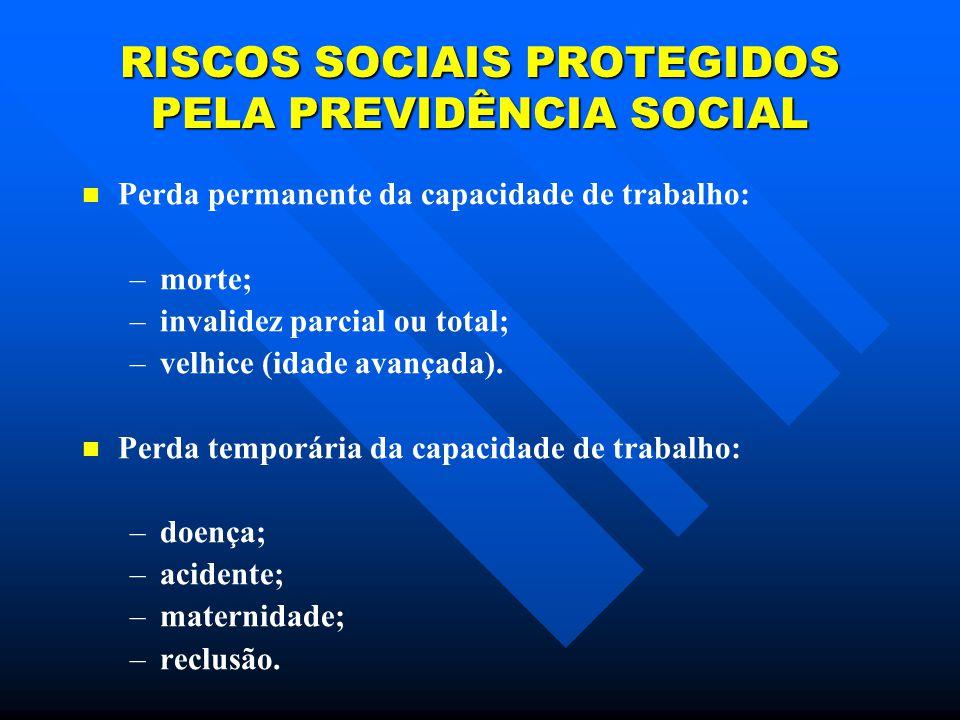 RISCOS SOCIAIS PROTEGIDOS PELA PREVIDÊNCIA SOCIAL Perda permanente da capacidade de trabalho: – –morte; – –invalidez parcial ou total; – –velhice (idade avançada).