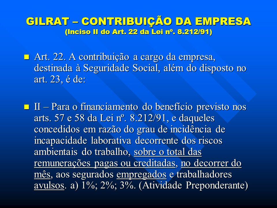 GILRAT – CONTRIBUIÇÃO DA EMPRESA (Inciso II do Art.