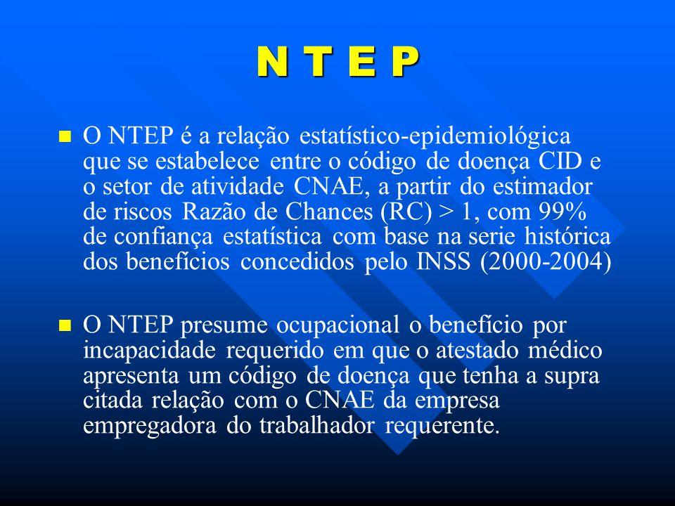 N T E P O NTEP é a relação estatístico-epidemiológica que se estabelece entre o código de doença CID e o setor de atividade CNAE, a partir do estimador de riscos Razão de Chances (RC) > 1, com 99% de confiança estatística com base na serie histórica dos benefícios concedidos pelo INSS (2000-2004) O NTEP presume ocupacional o benefício por incapacidade requerido em que o atestado médico apresenta um código de doença que tenha a supra citada relação com o CNAE da empresa empregadora do trabalhador requerente.