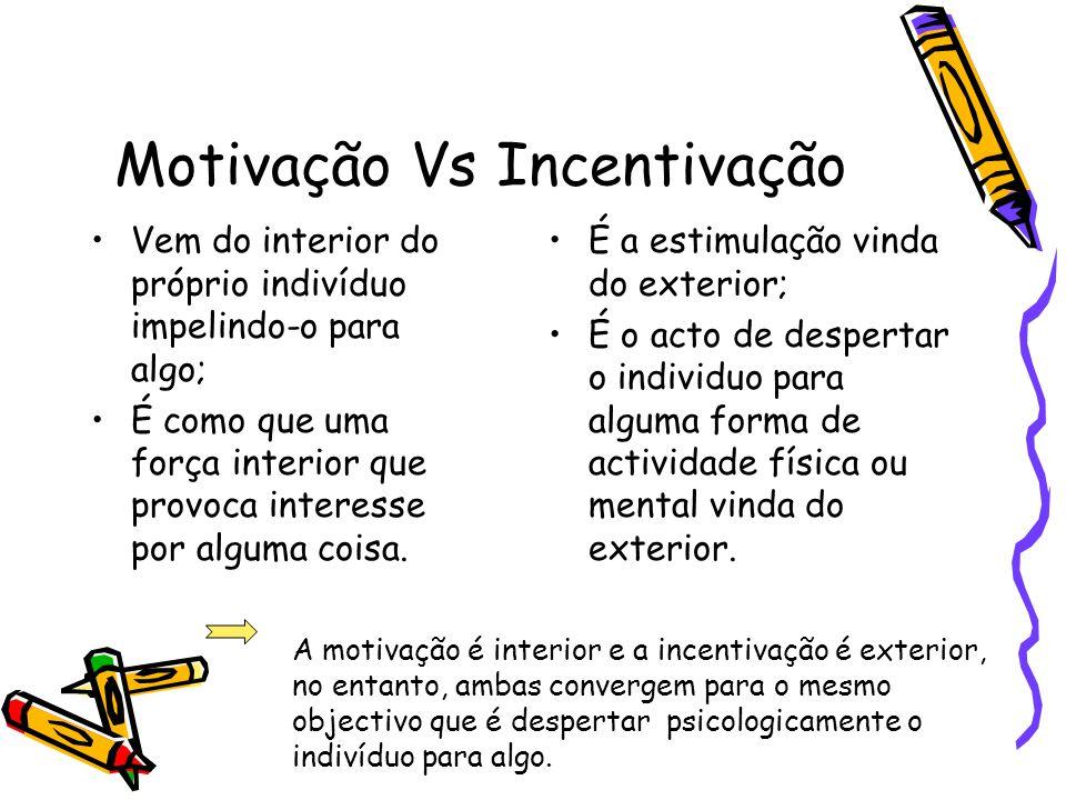 Motivação Vs Incentivação Vem do interior do próprio indivíduo impelindo-o para algo; É como que uma força interior que provoca interesse por alguma c