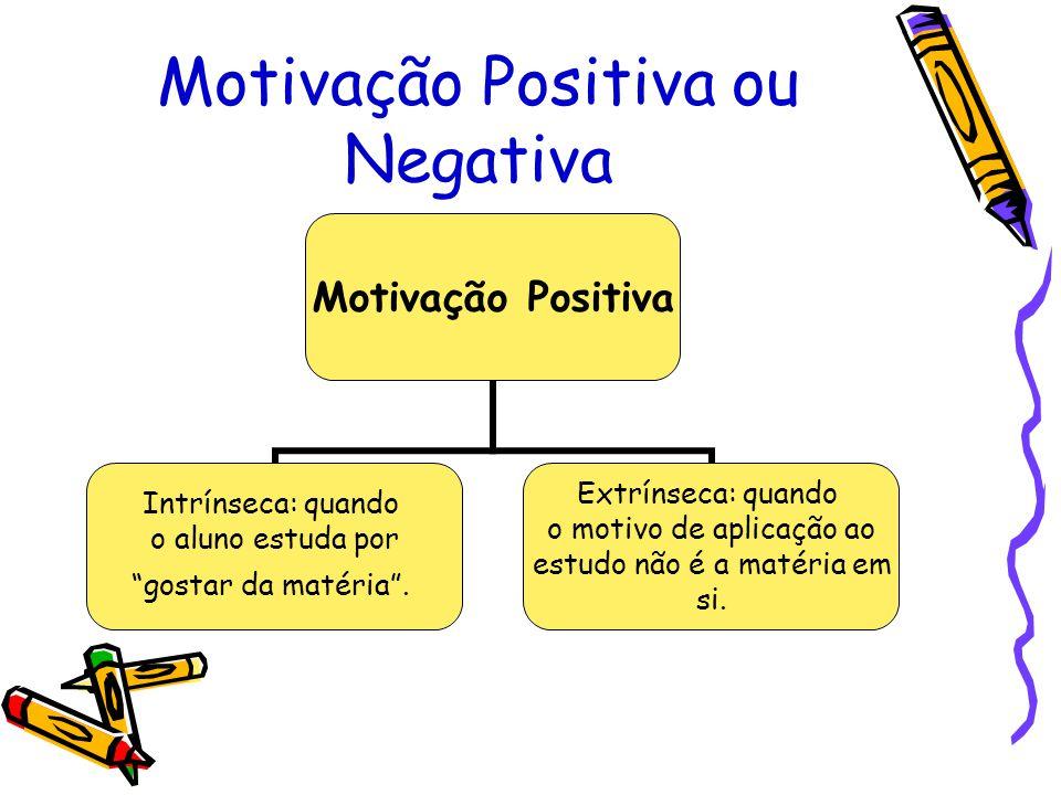 """Motivação Positiva ou Negativa Motivação Positiva Intrínseca: quando o aluno estuda por """"gostar da matéria"""". Extrínseca: quando o motivo de aplicação"""