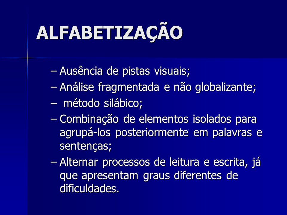 ALFABETIZAÇÃO –Ausência de pistas visuais; –Análise fragmentada e não globalizante; – método silábico; –Combinação de elementos isolados para agrupá-l