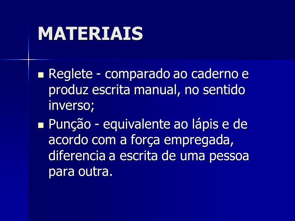 MATERIAIS Reglete - comparado ao caderno e produz escrita manual, no sentido inverso; Reglete - comparado ao caderno e produz escrita manual, no senti