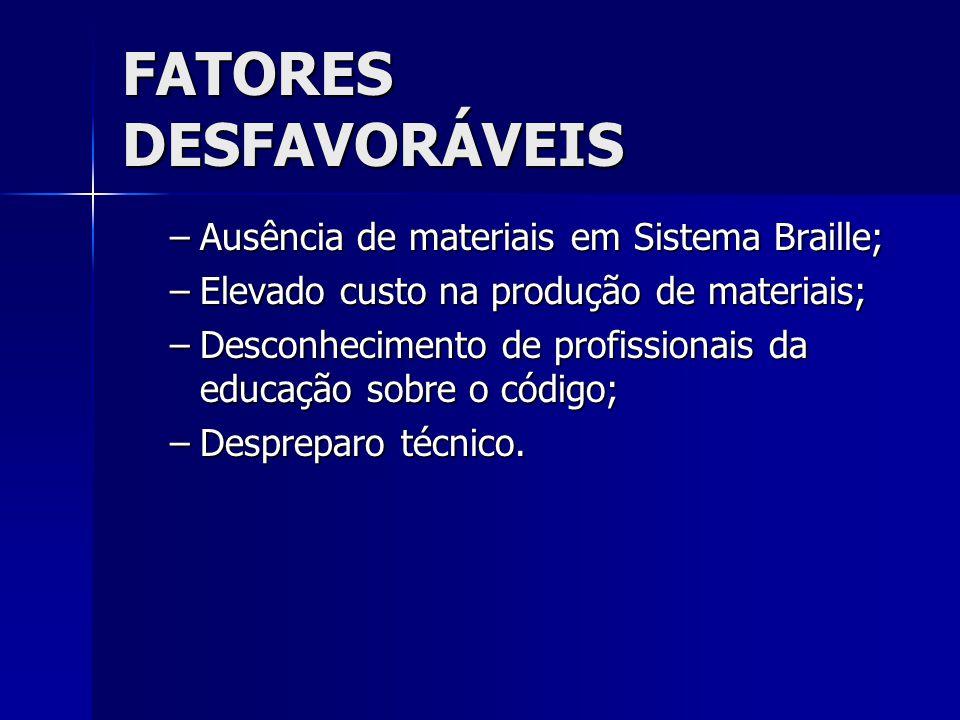 FATORES DESFAVORÁVEIS –Ausência de materiais em Sistema Braille; –Elevado custo na produção de materiais; –Desconhecimento de profissionais da educaçã