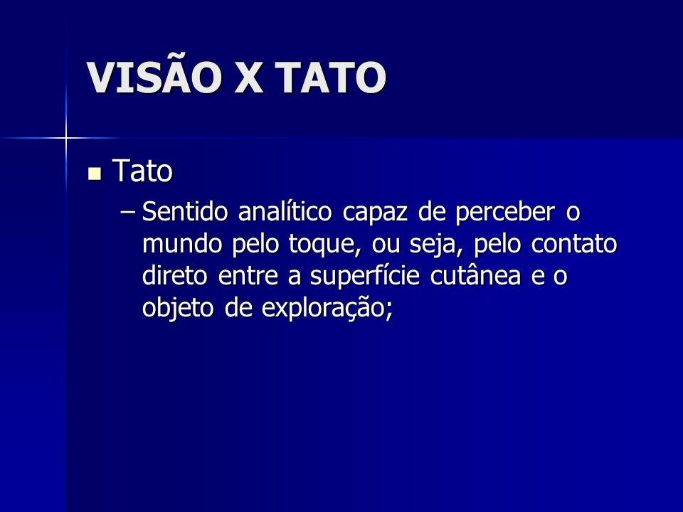 VISÃO X TATO Tato Tato –Sentido analítico capaz de perceber o mundo pelo toque, ou seja, pelo contato direto entre a superfície cutânea e o objeto de