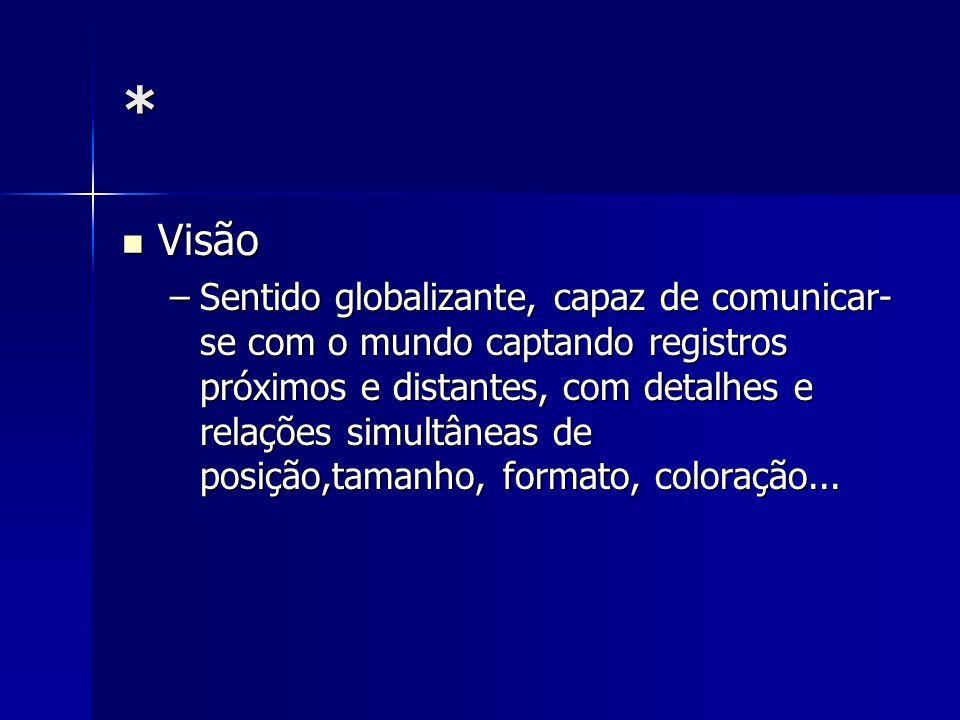 * Visão Visão –Sentido globalizante, capaz de comunicar- se com o mundo captando registros próximos e distantes, com detalhes e relações simultâneas d