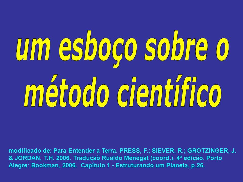modificado de: Para Entender a Terra.PRESS, F.; SIEVER, R.; GROTZINGER, J.