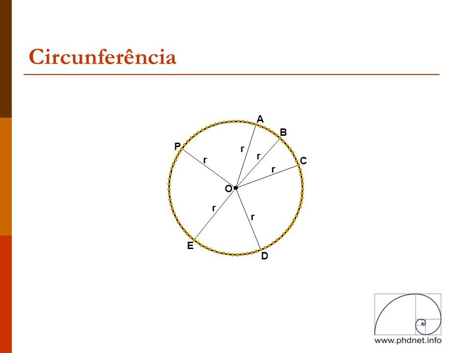 Circunferência O A B C D E P r r r r r r