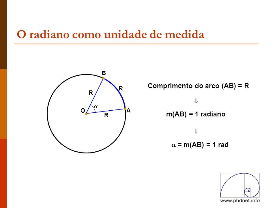 O radiano como unidade de medida A R O R  R B Comprimento do arco (AB) = R ⇓ m(AB) = 1 radiano ⇓  = m(AB) = 1 rad