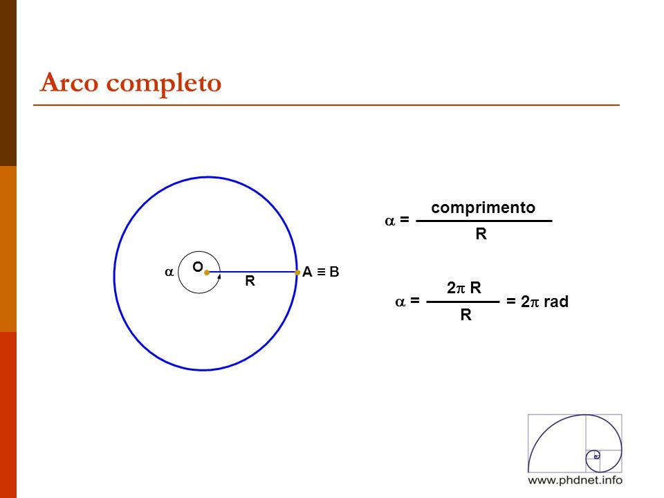 Arco completo O R  A ≡ B  = comprimento R  = 2  R R = 2  rad