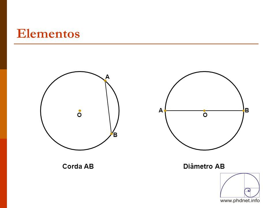 Elementos B A B A OO Corda ABDiâmetro AB