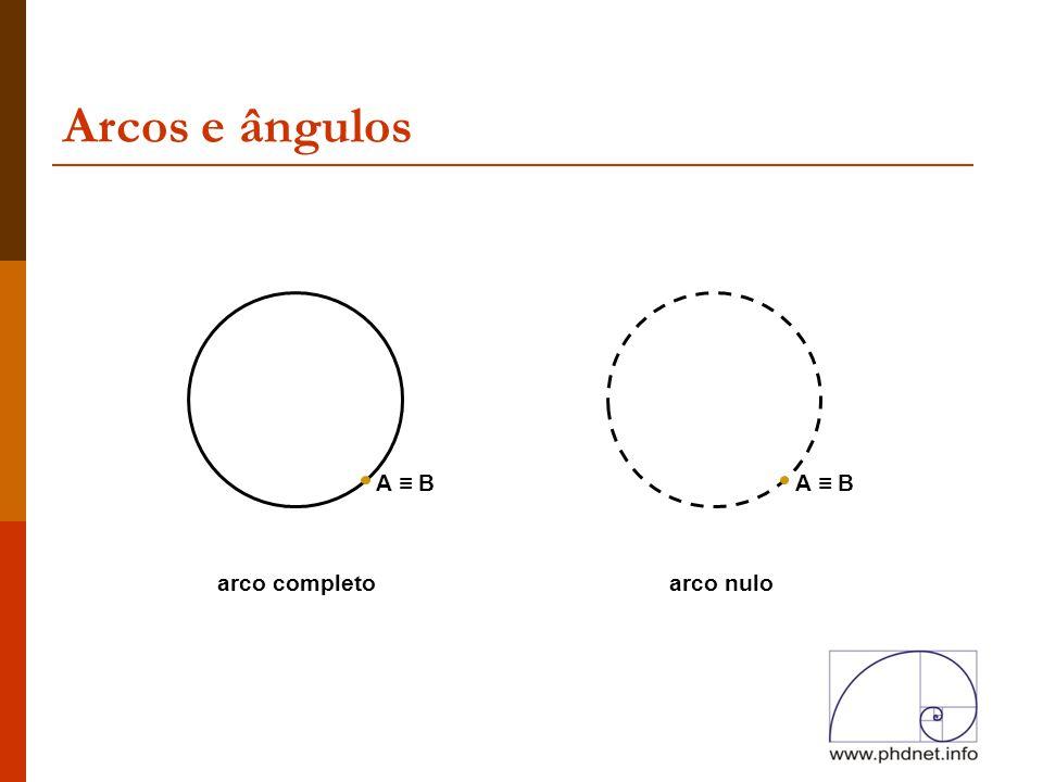 Arcos e ângulos A ≡ B arco completoarco nulo