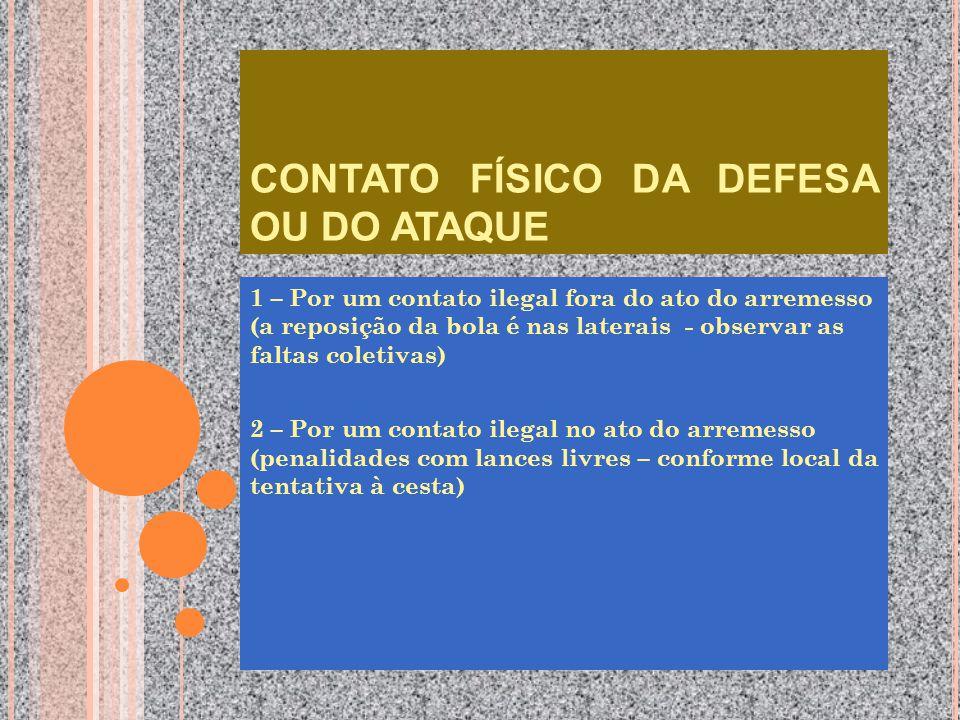 T EMPOS DE 3, 5, 8 E 24 SEGUNDOS Saber ensinar o conceito de permanência no garrafão (3 segundos) Ser tolerante com a passagem da defesa para o ataque