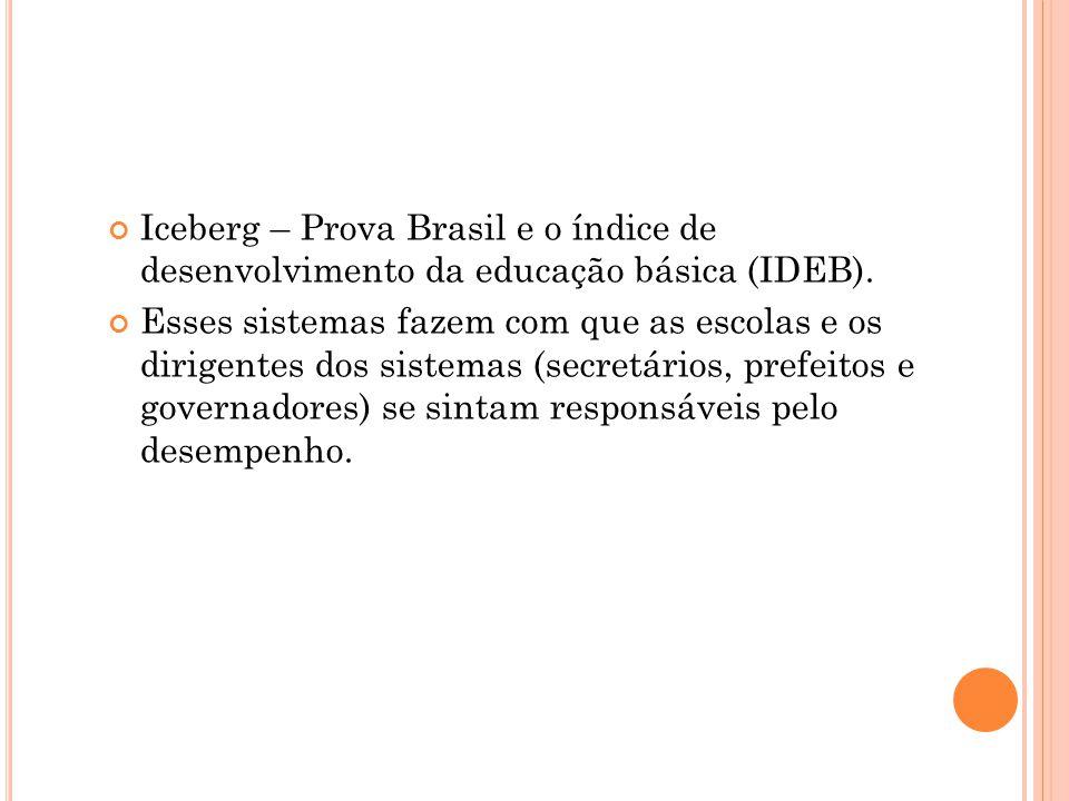 Plano de Desenvolvimento da Educação (PDE) Índice de Desenvolvimento da Educação Brasileira (IDEB) Resultados do SAEB – Prova Brasil – censo escolar Notas de 0 a 10 Repasse de recursos FNDE – cumprir metas de melhoria dos seus indicadores ao longo de determinado período.