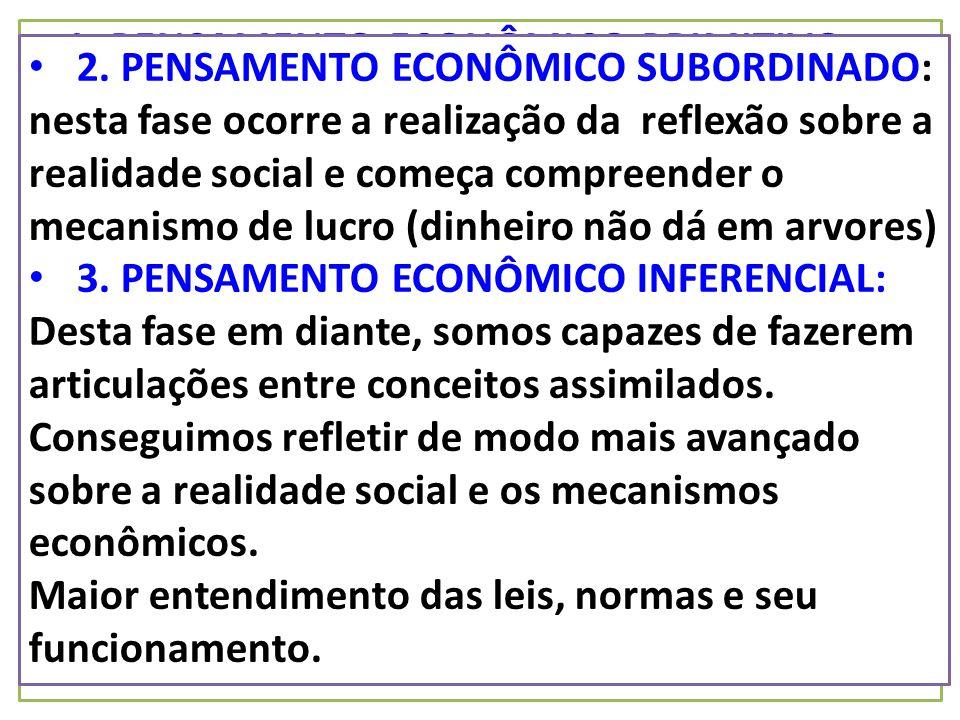 1. PENSAMENTO ECONÔMICO PRIMITIVO: É a fase da dificuldade em estabelecer relações entre social o econômico Acreditam que o dinheiro é disponível para