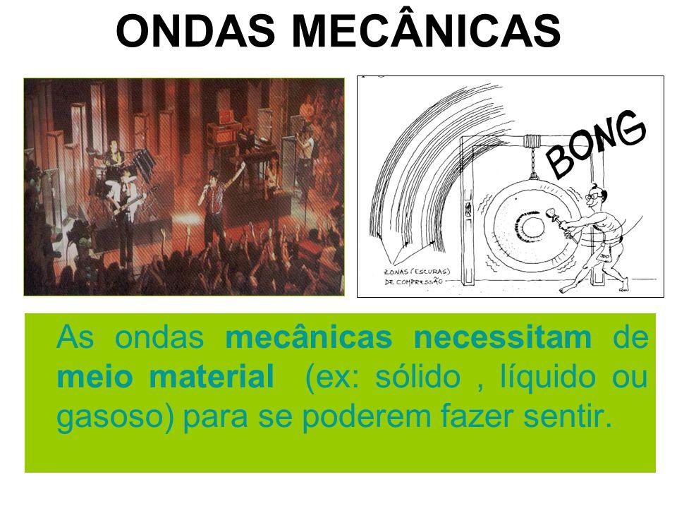 ONDAS MECÂNICAS As ondas mecânicas necessitam de meio material (ex: sólido, líquido ou gasoso) para se poderem fazer sentir.