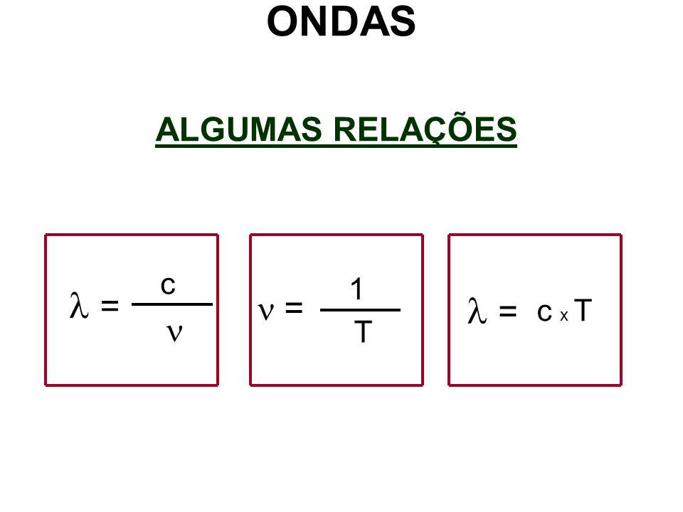 ALGUMAS RELAÇÕES ONDAS 1 T = c = = c x T
