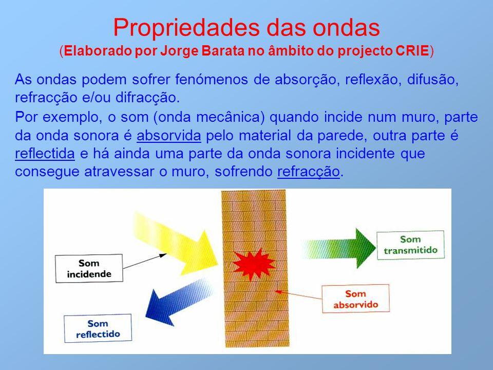 Propriedades das ondas (Elaborado por Jorge Barata no âmbito do projecto CRIE) As ondas podem sofrer fenómenos de absorção, reflexão, difusão, refracç