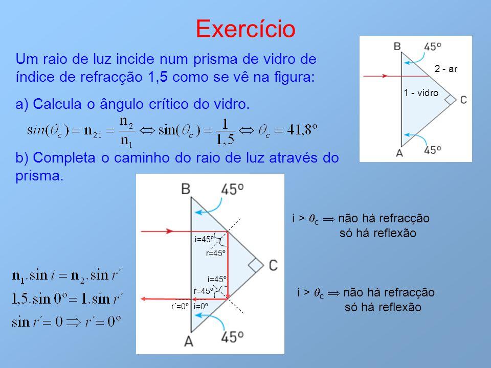 Exercício Um raio de luz incide num prisma de vidro de índice de refracção 1,5 como se vê na figura: a) Calcula o ângulo crítico do vidro. b) Completa