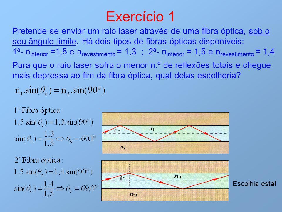 Exercício 1 Pretende-se enviar um raio laser através de uma fibra óptica, sob o seu ângulo limite. Há dois tipos de fibras ópticas disponíveis: 1ª- n