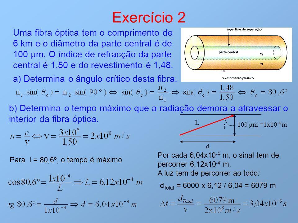 Exercício 2 Uma fibra óptica tem o comprimento de 6 km e o diâmetro da parte central é de 100 μm. O índice de refracção da parte central é 1,50 e do r