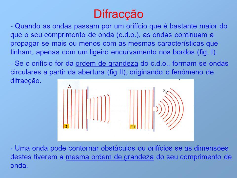 - Quando as ondas passam por um orifício que é bastante maior do que o seu comprimento de onda (c.d.o.), as ondas continuam a propagar-se mais ou meno