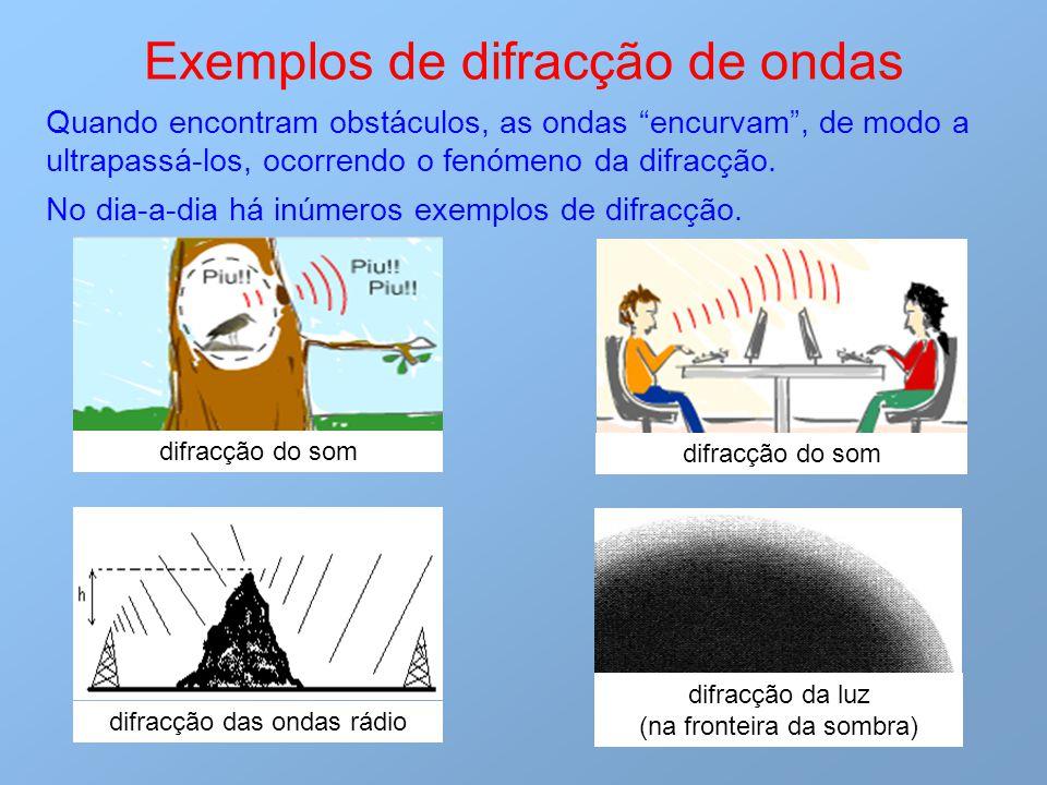"""Exemplos de difracção de ondas Quando encontram obstáculos, as ondas """"encurvam"""", de modo a ultrapassá-los, ocorrendo o fenómeno da difracção. No dia-a"""