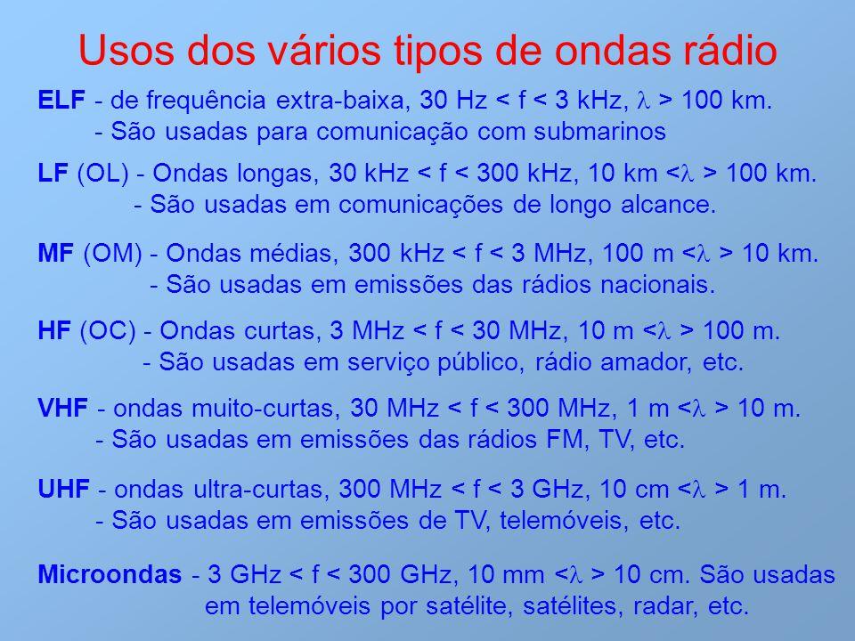 Usos dos vários tipos de ondas rádio ELF - de frequência extra-baixa, 30 Hz < f < 3 kHz, > 100 km. - São usadas para comunicação com submarinos LF (OL