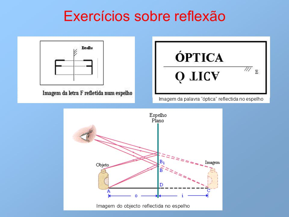 """Imagem da palavra """"óptica"""" reflectida no espelho Exercícios sobre reflexão A Ɔ IT Ò Imagem do objecto reflectida no espelho"""