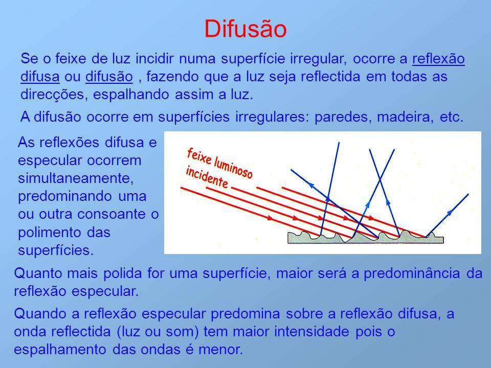 Difusão Se o feixe de luz incidir numa superfície irregular, ocorre a reflexão difusa ou difusão, fazendo que a luz seja reflectida em todas as direcç