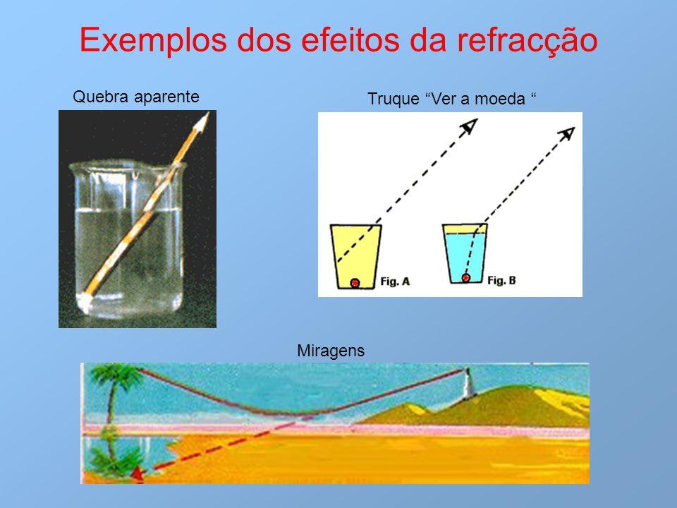 """Exemplos dos efeitos da refracção Quebra aparente Miragens Truque """"Ver a moeda """""""