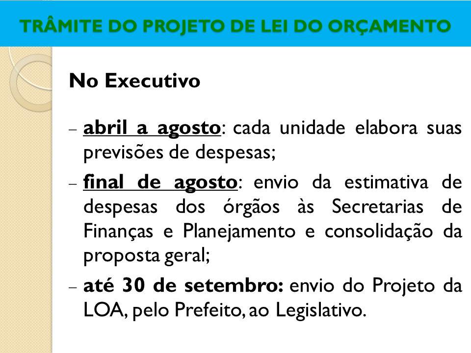 No Executivo  abril a agosto: cada unidade elabora suas previsões de despesas;  final de agosto: envio da estimativa de despesas dos órgãos às Secretarias de Finanças e Planejamento e consolidação da proposta geral;  até 30 de setembro: envio do Projeto da LOA, pelo Prefeito, ao Legislativo.