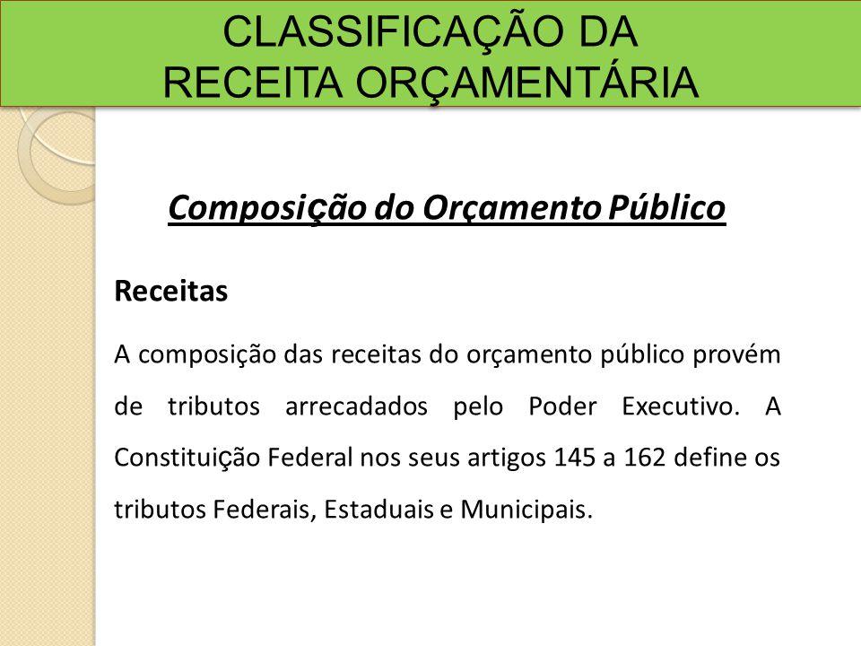 CLASSIFICAÇÃO DA RECEITA ORÇAMENTÁRIA CLASSIFICAÇÃO DA RECEITA ORÇAMENTÁRIA Composi ç ão do Orçamento Público Receitas A composição das receitas do orçamento público provém de tributos arrecadados pelo Poder Executivo.