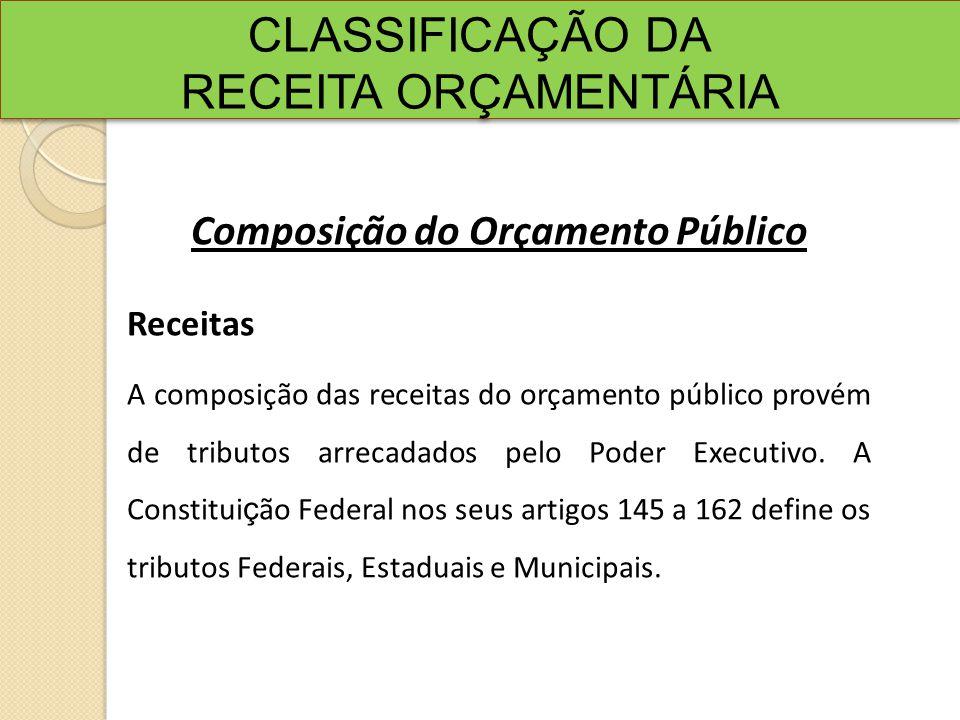 CLASSIFICAÇÃO DA RECEITA ORÇAMENTÁRIA CLASSIFICAÇÃO DA RECEITA ORÇAMENTÁRIA Composição do Orçamento Público Receitas A composição das receitas do orçamento público provém de tributos arrecadados pelo Poder Executivo.