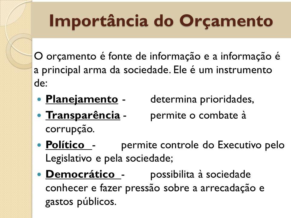 Importância do Orçamento O orçamento é fonte de informação e a informação é a principal arma da sociedade.