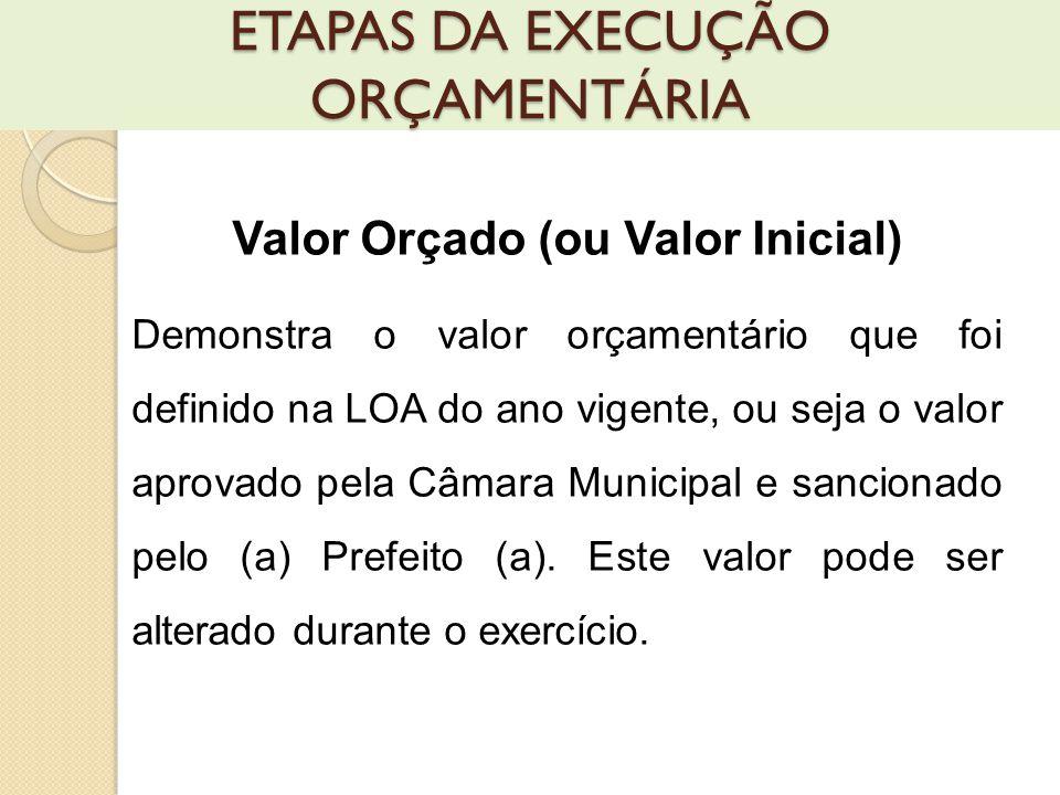 Valor Orçado (ou Valor Inicial) Demonstra o valor orçamentário que foi definido na LOA do ano vigente, ou seja o valor aprovado pela Câmara Municipal e sancionado pelo (a) Prefeito (a).