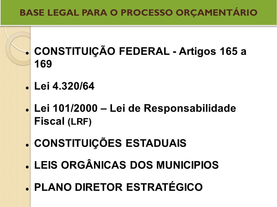 Empenho De acordo com a Lei n°4320/64 - o empenho é a garantia de que um determinado recurso ser á usado somente para determinada a ç ão.