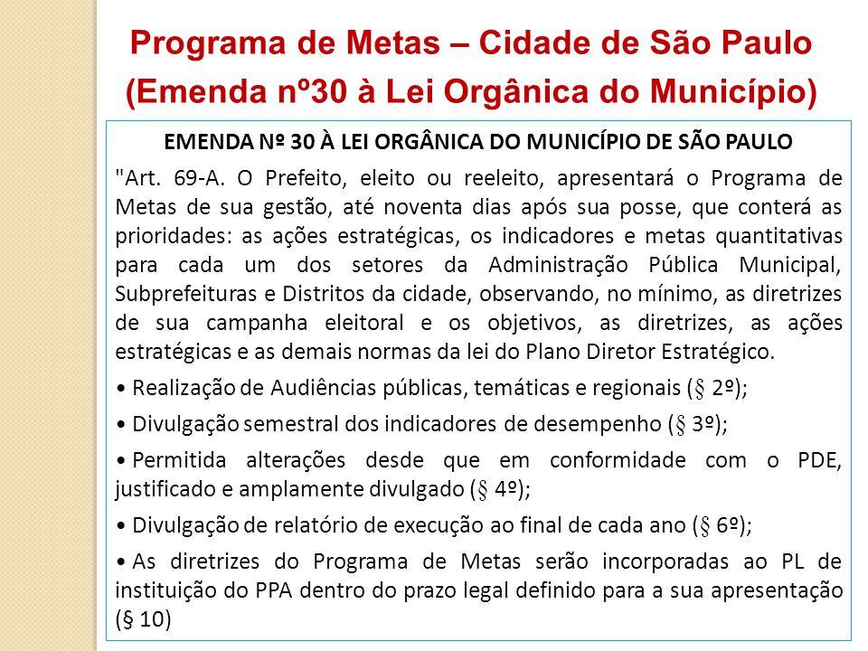 EXECUÇÃO ORÇAMENTÁRIA - PREFEITURA DE SÃO PAULO - 2013 FUNÇÃO DE GOVERNO ORÇADO INICIAL ORÇADO ATUALIZADO EMPENHADOLIQUIDADO GASTO TOTAL DA PREFEITURA R$ 33,58R$ 33,59R$ 30,43R$ 28,30 12 - EDUCAÇÃO R$ 8,20R$ 8,51R$ 8,11R$ 7,76 10 - SAÚDE R$ 5,71R$ 6,07R$ 5,96R$ 5,78 28 - ENCARGOS ESPECIAIS R$ 4,94R$ 4,37R$ 4,22 26 - TRANSPORTE R$ 2,53R$ 3,04R$ 2,78R$ 2,59 15 - URBANISMO R$ 3,34R$ 3,15R$ 2,60R$ 2,17 16 - HABITAÇÃO R$ 1,52R$ 1,36R$ 0,67R$ 0,58 06 - SEGURANÇA PÚBLICA R$ 0,52R$ 0,48R$ 0,45R$ 0,42 13 - CULTURA R$ 0,34 R$ 0,29R$ 0,26 18 - GESTÃO AMBIENTAL R$ 0,34R$ 0,37R$ 0,28R$ 0,21 DEMAIS FUNÇÕES R$ 6,14R$ 5,90R$ 5,08R$ 4,31 FASES DA EXECUÇÃO ORÇAMENTÁRIA -2013