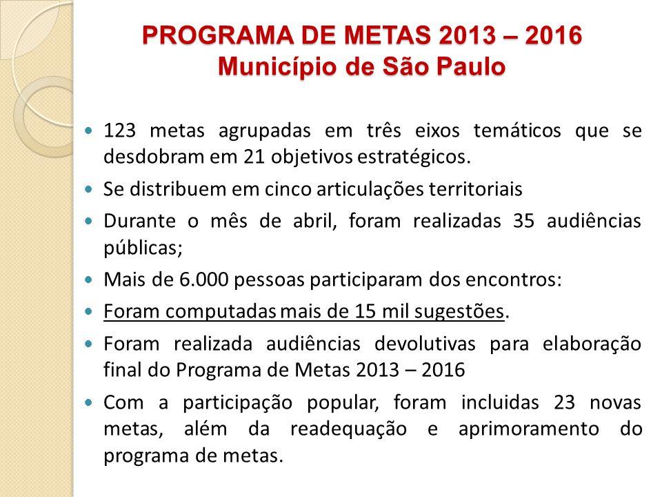PROGRAMA DE METAS 2013 – 2016 Município de São Paulo 123 metas agrupadas em três eixos temáticos que se desdobram em 21 objetivos estratégicos.