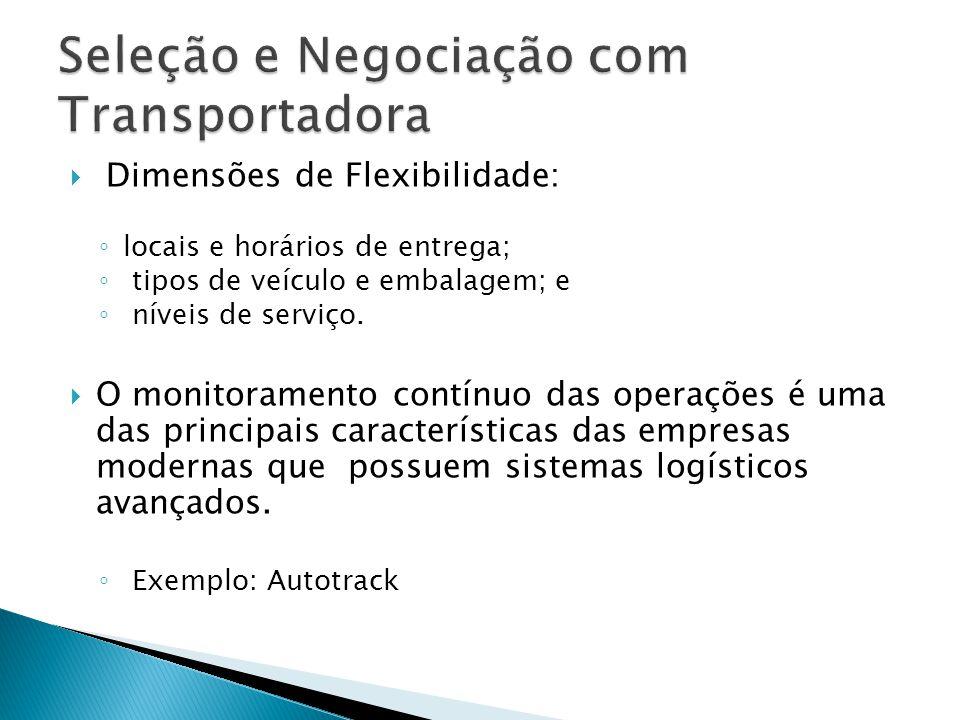  Dimensões de Flexibilidade: ◦ locais e horários de entrega; ◦ tipos de veículo e embalagem; e ◦ níveis de serviço.
