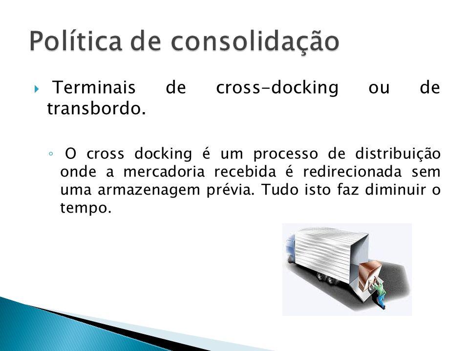  Terminais de cross-docking ou de transbordo.