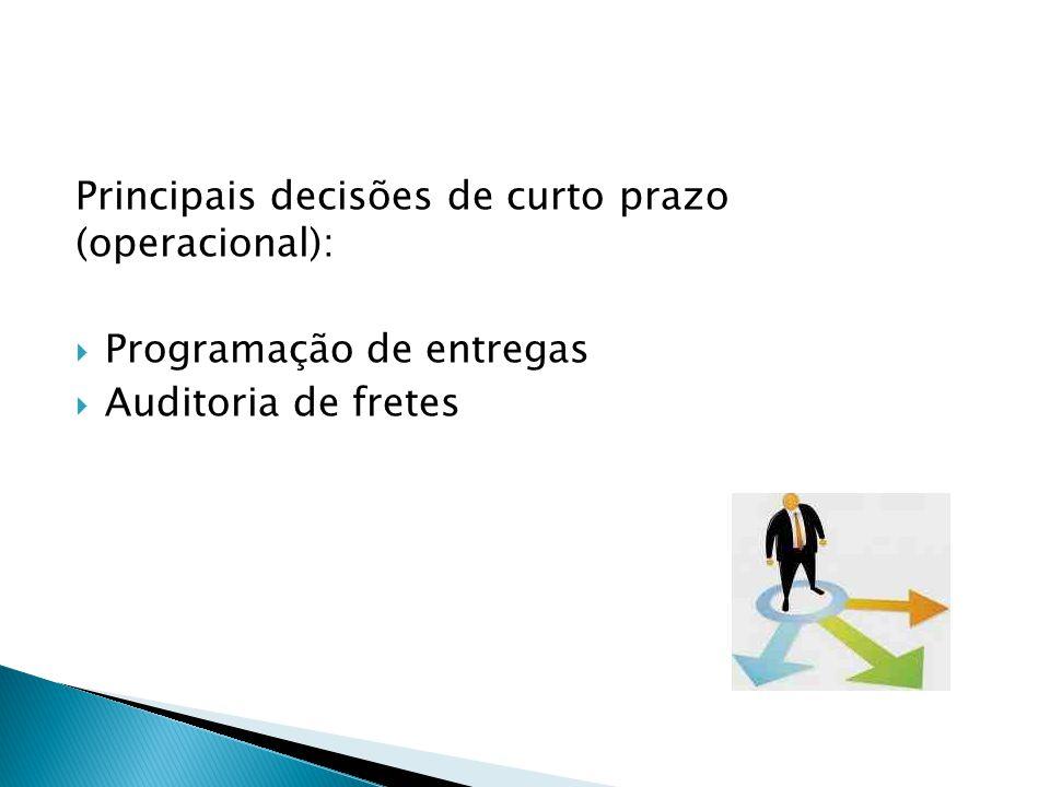Principais decisões de curto prazo (operacional):  Programação de entregas  Auditoria de fretes