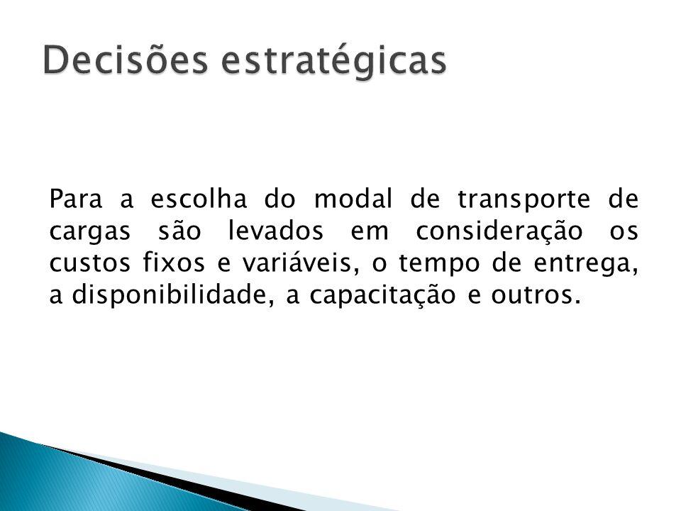 Para a escolha do modal de transporte de cargas são levados em consideração os custos fixos e variáveis, o tempo de entrega, a disponibilidade, a capacitação e outros.