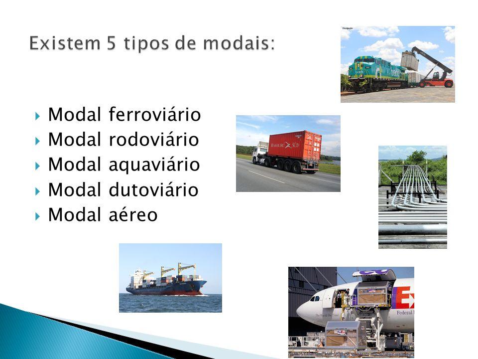  Modal ferroviário  Modal rodoviário  Modal aquaviário  Modal dutoviário  Modal aéreo