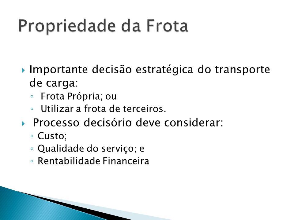  Importante decisão estratégica do transporte de carga: ◦ Frota Própria; ou ◦ Utilizar a frota de terceiros.