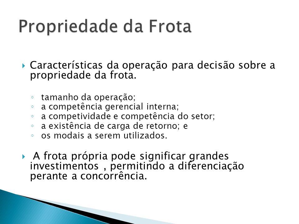  Características da operação para decisão sobre a propriedade da frota.