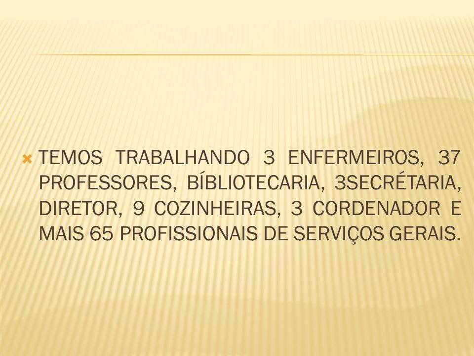  TEMOS TRABALHANDO 3 ENFERMEIROS, 37 PROFESSORES, BÍBLIOTECARIA, 3SECRÉTARIA, DIRETOR, 9 COZINHEIRAS, 3 CORDENADOR E MAIS 65 PROFISSIONAIS DE SERVIÇOS GERAIS.