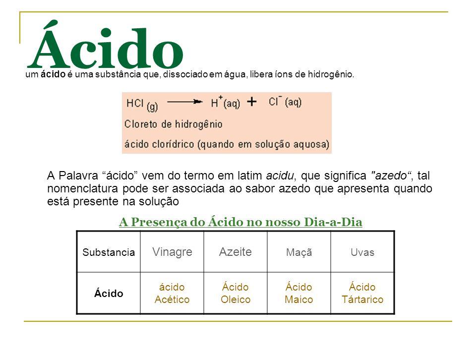 Ácido um ácido é uma substância que, dissociado em água, libera íons de hidrogênio.